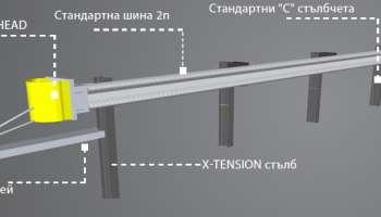 Едностранен терминал Р4 110км/ч